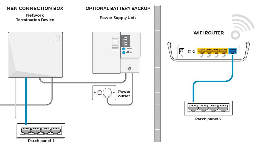 General NBN FTTP router setup advice   MyHelpMyHelp - Westnet