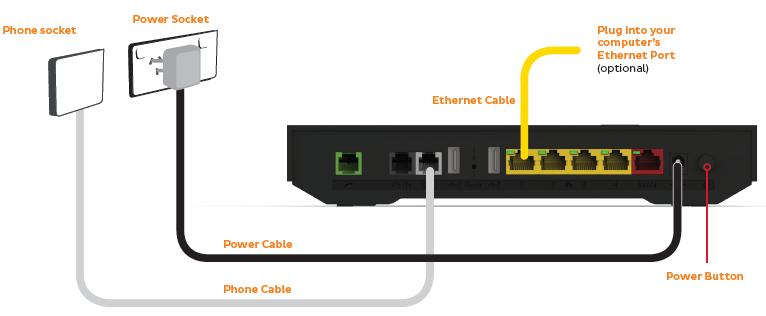 General NBN FTTN or FTTB modem setup advice | MyHelp